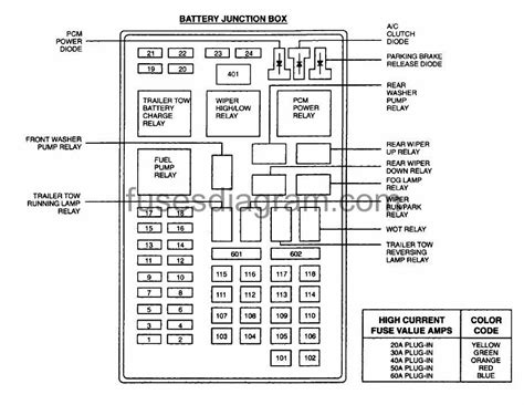 2001 Ford F150 Fuse Block Diagram by Fuses And Relays Box Diagram Ford Expedition