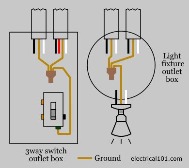 Two Way Light Switch Diagram Typical Wiring For by Light Switch Wiring Electrical 101