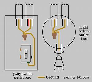 light switch wiring electrical 101 With wiring light to switch diagram