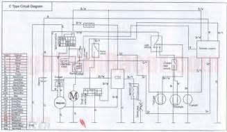 similiar 110 atv wiring diagram keywords kazuma parts center kazuma atvs chinese atv wiring diagrams