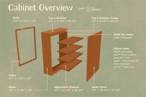 build  basic wall cabinet