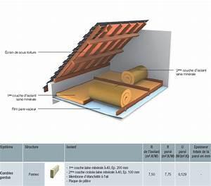 Isolation Thermique Combles : installation thermique isolation combles perdues fermettes ~ Premium-room.com Idées de Décoration