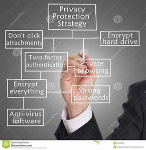Privacy Protection Stock Images