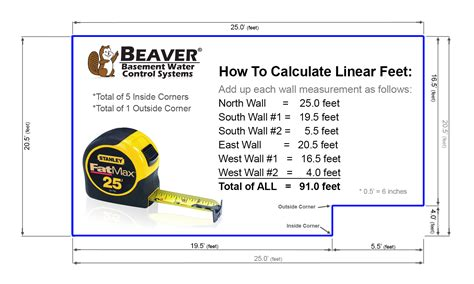 how to measure a linear foot for kitchen cabinets how to measure linear beaver basement 9919