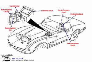 1953-2019 Corvette Emissions  U0026 Tire Pressure Parts