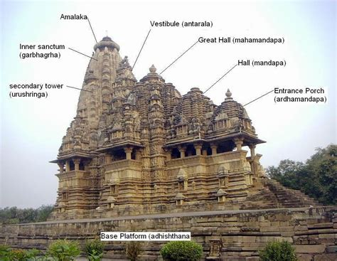 Iasguy Temple Architecture (hindu