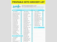 Ketogenic Diet Food List Printable Pictures to Pin on