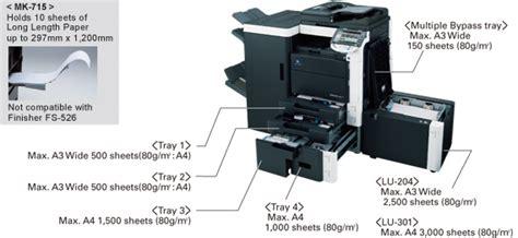 A brief overview of the konica minolta bizhub c 452 color copier. bizhub C652/C552/C452/C652DS - Productivity