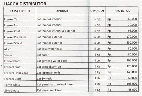 Harga Cat Tembok Semua Merk daftar harga cat tembok dinding terbaru 2016 semua merk 28