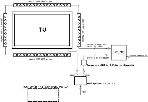 keiangs electronics hobby side hardware based tv