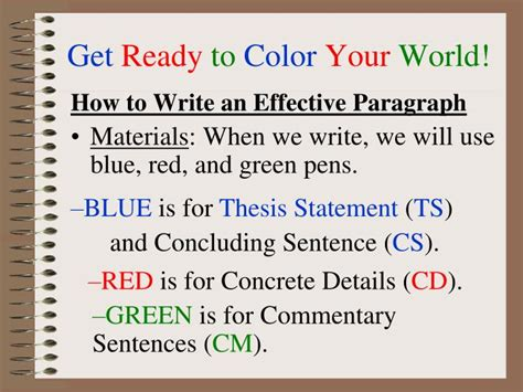 writing a thesis statement ppt thesis statement ppt slideshare - Writing An Effective Thesis Statement Ppt