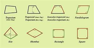 Picture suggestion for Quadrilateral Images And Names