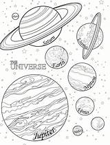 Coloring Planet Printable Planets Universe Solar System sketch template