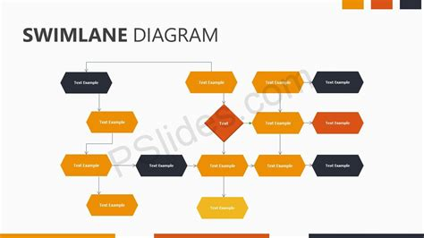 Swimlanes In Powerpoint Template by Swimlane Diagram For Powerpoint Pslides