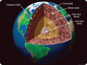 Earth's Inner Core