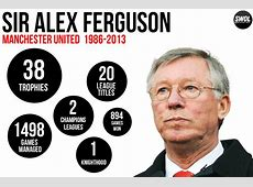 Fascinating Details from Sir Alex Ferguson's New Book