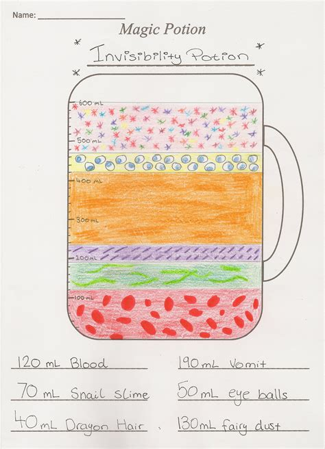 magic potions measuring volume and capacity lesson plan 2