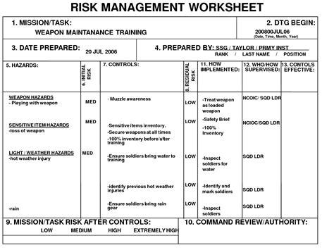 16 best images of risk management plan worksheet army