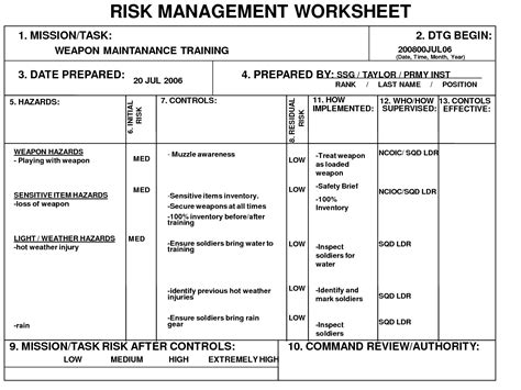 16 Best Images Of Risk Management Plan Worksheet  Army Composite Risk Management Worksheet