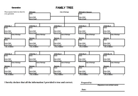 11 Generation Family Tree Template How To Build A Family Tree Image Home Garden And Tree