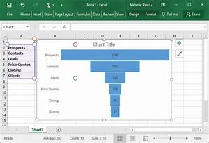 Create Org Chart In Google Sheets How To Create A Funnel Chart In Excel 2016