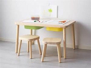 Bureau Ikea Enfant : bureaux et accessoires pour enfant ado tudiant et ~ Nature-et-papiers.com Idées de Décoration