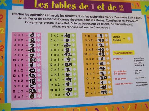 les tables de cake ideas and designs