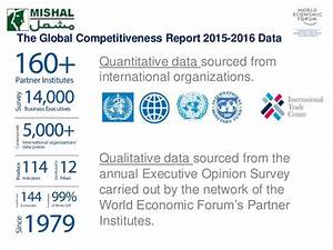 Pakistan's Performance on the Global Competitiveness Index ...