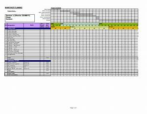 Manpower planning template for Project manpower planning template