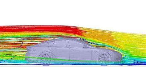 Tesla Model S External Flow Simulation | Tesla, Tesla ...