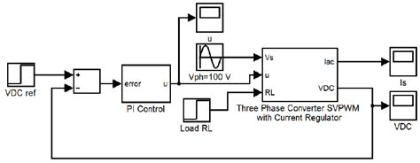 matlab simulink diagram  power converter  pi