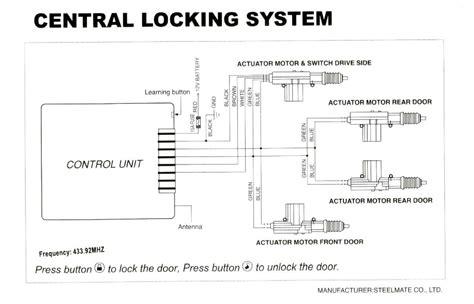 Peugeot 307 Indicator Wiring Diagram by Door Diagram Door Diagram Quot Quot Sc Quot 1 Quot St Quot Quot
