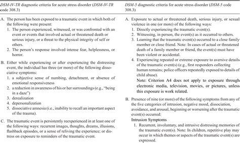adjustment disorder dsm  criteria  cbydataorg