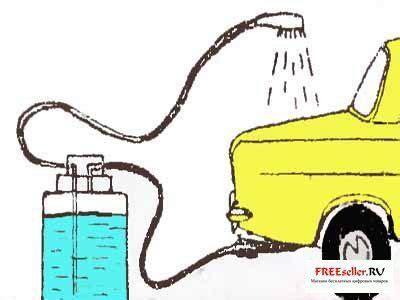 Создание нефти и бензина из мусора в домашних условиях