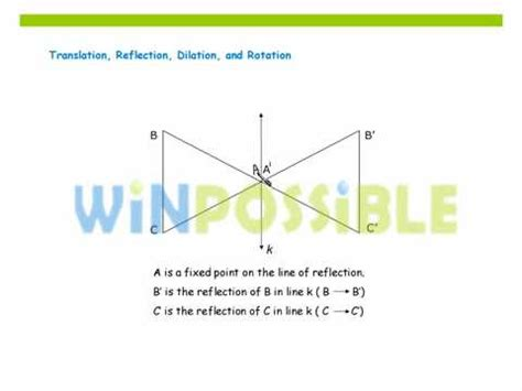 Winpossible  Translation, Reflection, Dilation, And Rotation Youtube