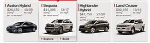 2017 New Toyota Cars And Prices