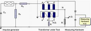 Switching Impulse Test Of The Transformer