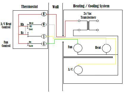 wire a thermostat