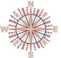 Cardinal Points Compass