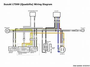 Suzuki Smash 110 Wiring Diagram