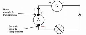 Amperemetre En Serie : mesures de la tension et de l 39 intensit s ance 3 fasmed ~ Premium-room.com Idées de Décoration