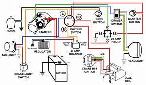 Harley Wiring Diagrams