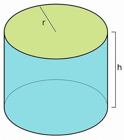 Cylinder Wikipedia Circular Volume Geometry Svg Wikimedia