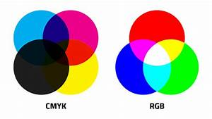Understand The Difference Between Cmyk And Rgb