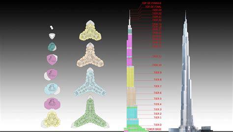 Design Of Burj Khalifa Foundation Interior Design