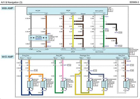 size speaker wire diagram best site wiring harness