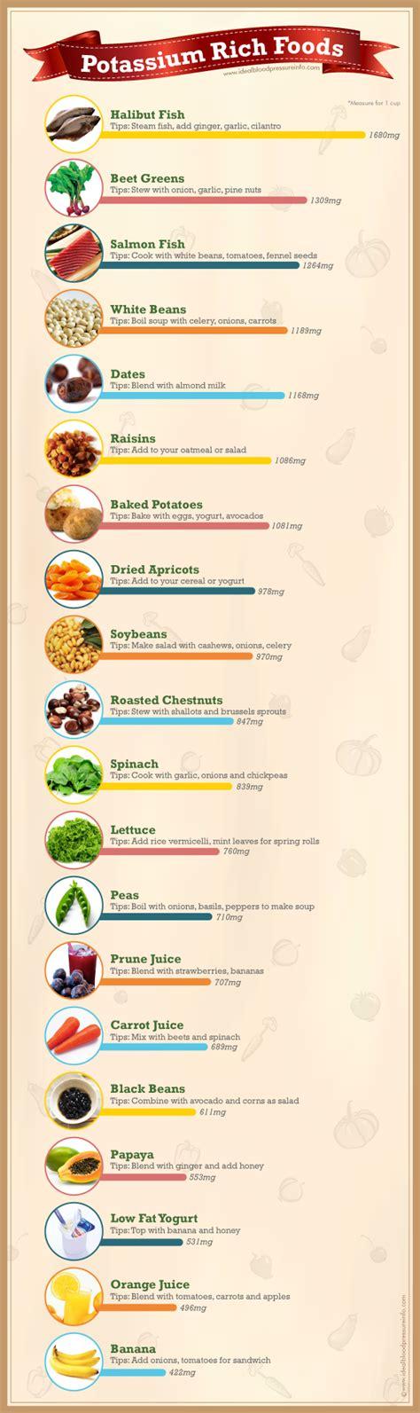 foods  potassium infographics ideal blood