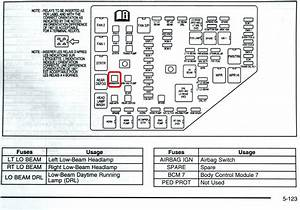91 Volvo 740 Fuse Box Diagram