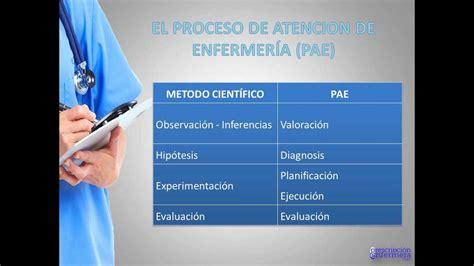 tema  el proceso de atencion de enfermeria pae youtube