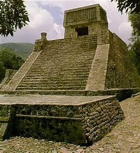 Aztec Achievements